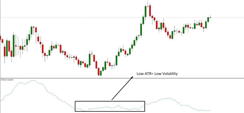 indicatore forex adx