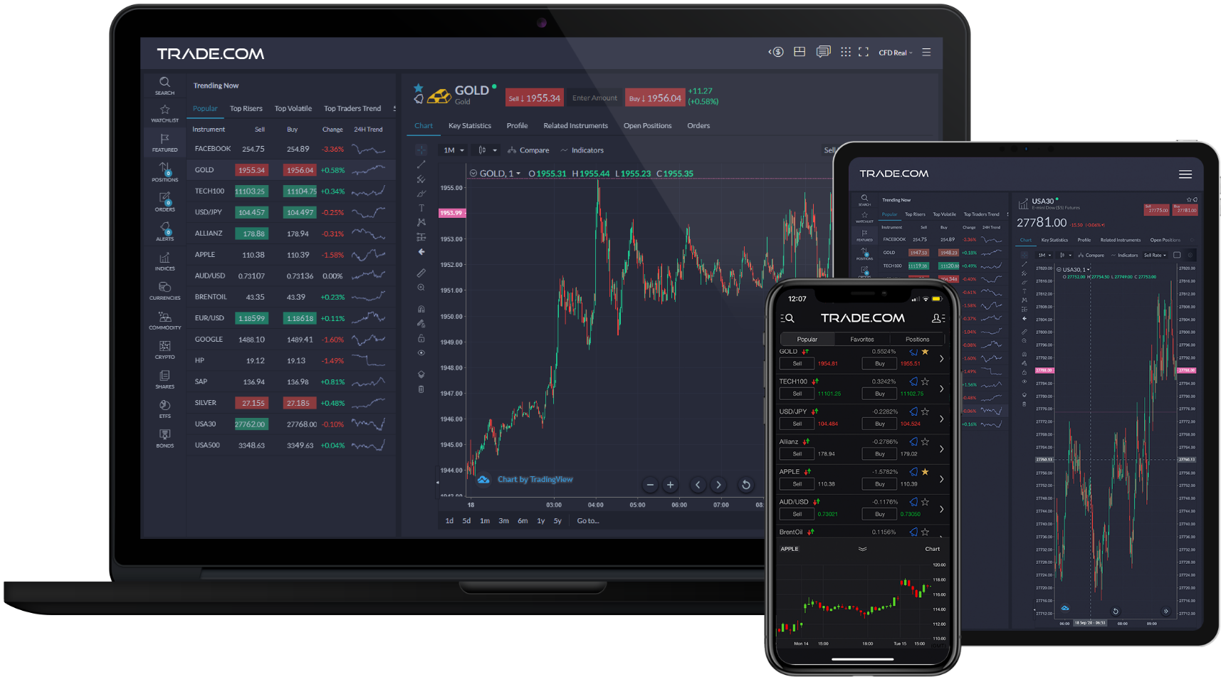Recensione trade.com broker