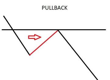 pullback e throwback